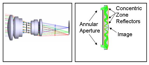 Origami Lens Slims High Resolution Cameras