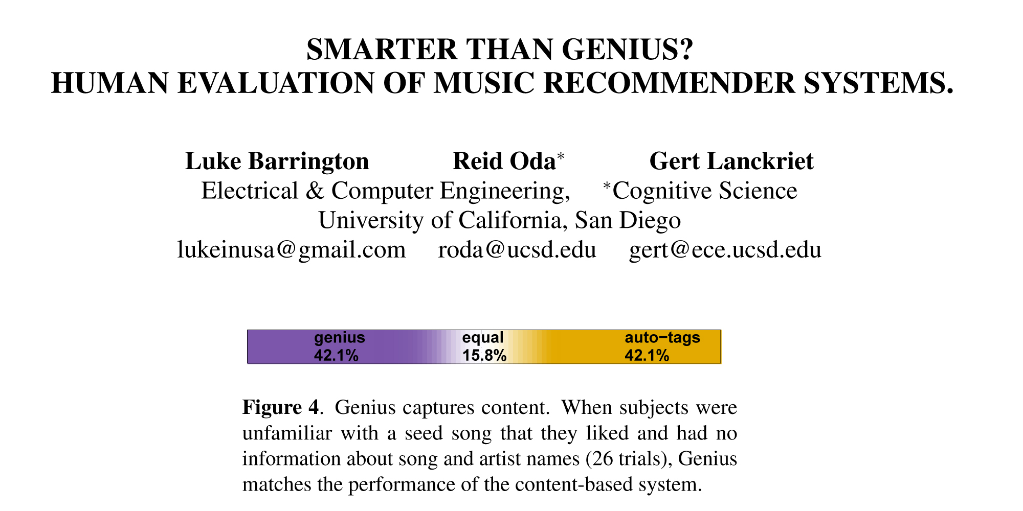 Electrical Engineers Go Head to Head with Genius on Music