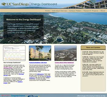 Energy Dashboard UC San Diego