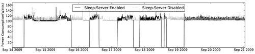 SleepServer 2010 1
