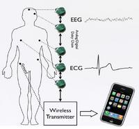 wireless sensor