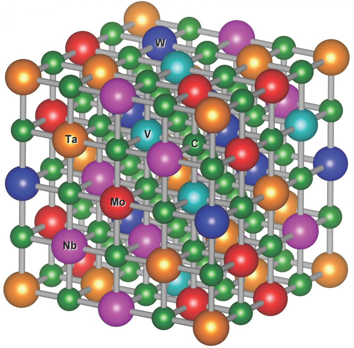 Chaotic carbide atomic structure