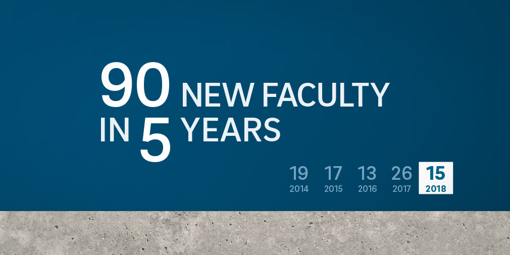 UC San Diego Engineering has Hired 90 Faculty over 5 years