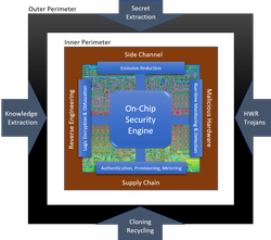 UC San Diego engineers selected for DARPA Secure Silicon program